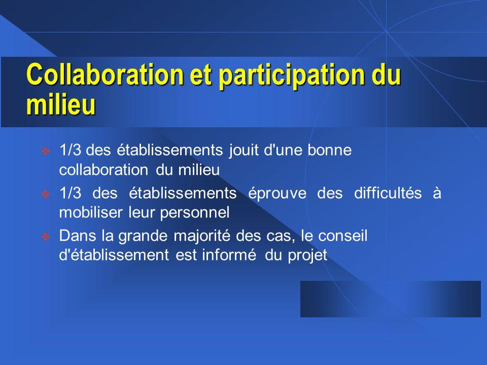 Collaboration et participation du milieu v 1/3 des établissements jouit d'une bonne collaboration du milieu v 1/3 des établissements éprouve des diffi