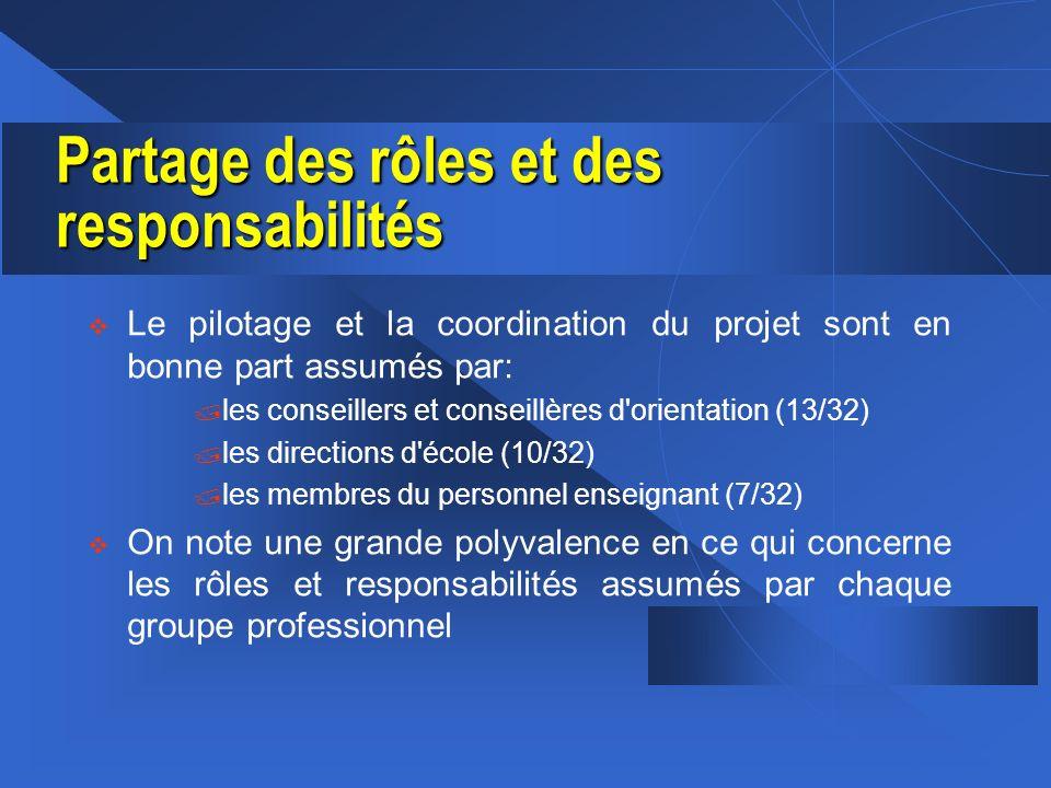 Partage des rôles et des responsabilités Le pilotage et la coordination du projet sont en bonne part assumés par: / les conseillers et conseillères d'