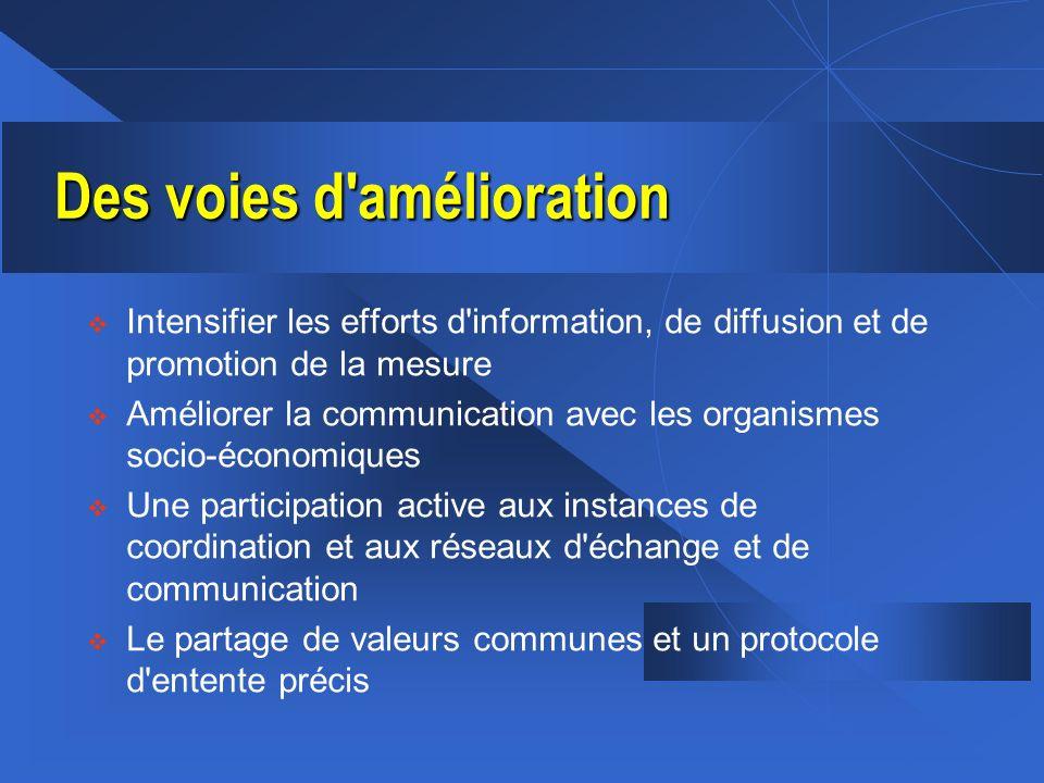 Des voies d'amélioration v Intensifier les efforts d'information, de diffusion et de promotion de la mesure v Améliorer la communication avec les orga
