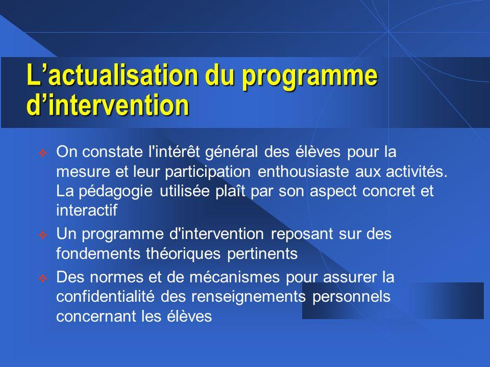 Lactualisation du programme dintervention v On constate l'intérêt général des élèves pour la mesure et leur participation enthousiaste aux activités.