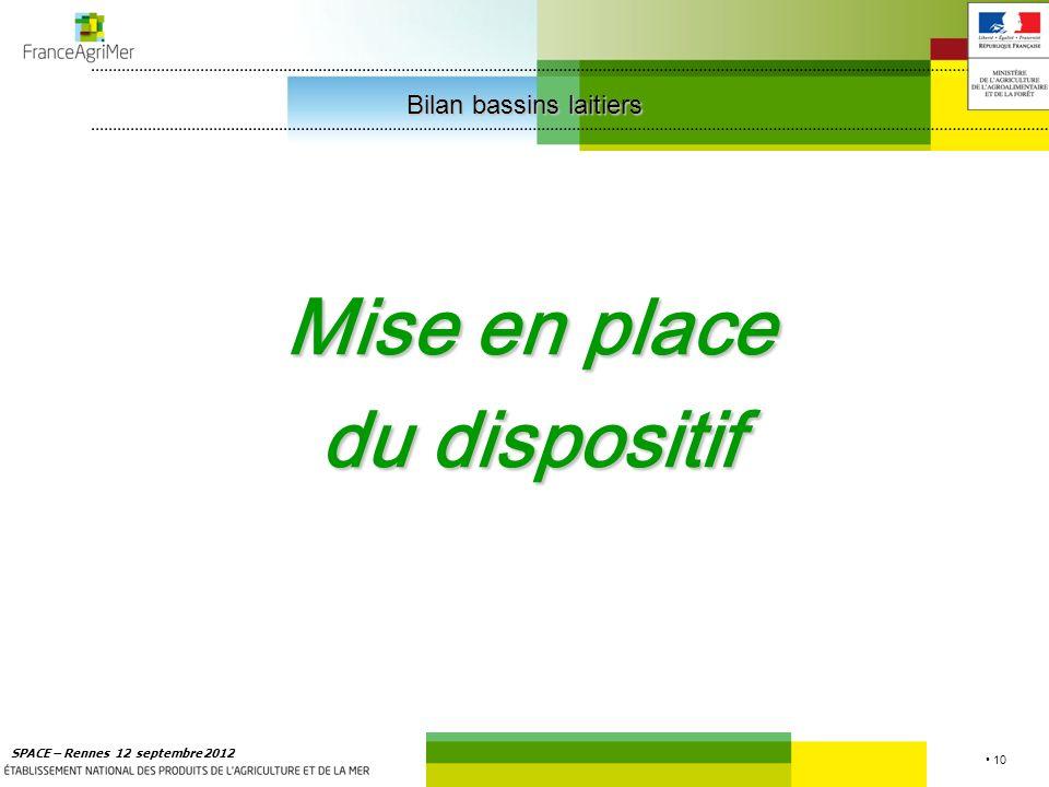 10 SPACE – Rennes 12 septembre 2012 Mise en place du dispositif Bilan bassins laitiers Bilan bassins laitiers