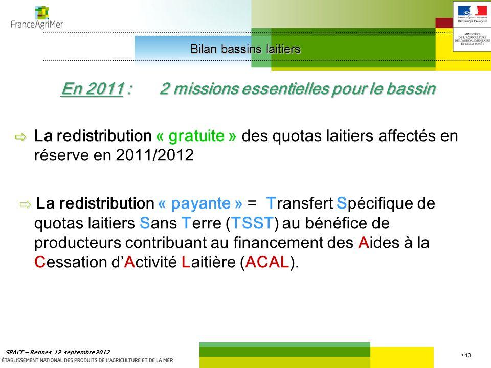 13 SPACE – Rennes 12 septembre 2012 En 2011 :2 missions essentielles pour le bassin La redistribution « gratuite » des quotas laitiers affectés en réserve en 2011/2012 La redistribution « payante » = Transfert Spécifique de quotas laitiers Sans Terre (TSST) au bénéfice de producteurs contribuant au financement des Aides à la Cessation dActivité Laitière (ACAL).