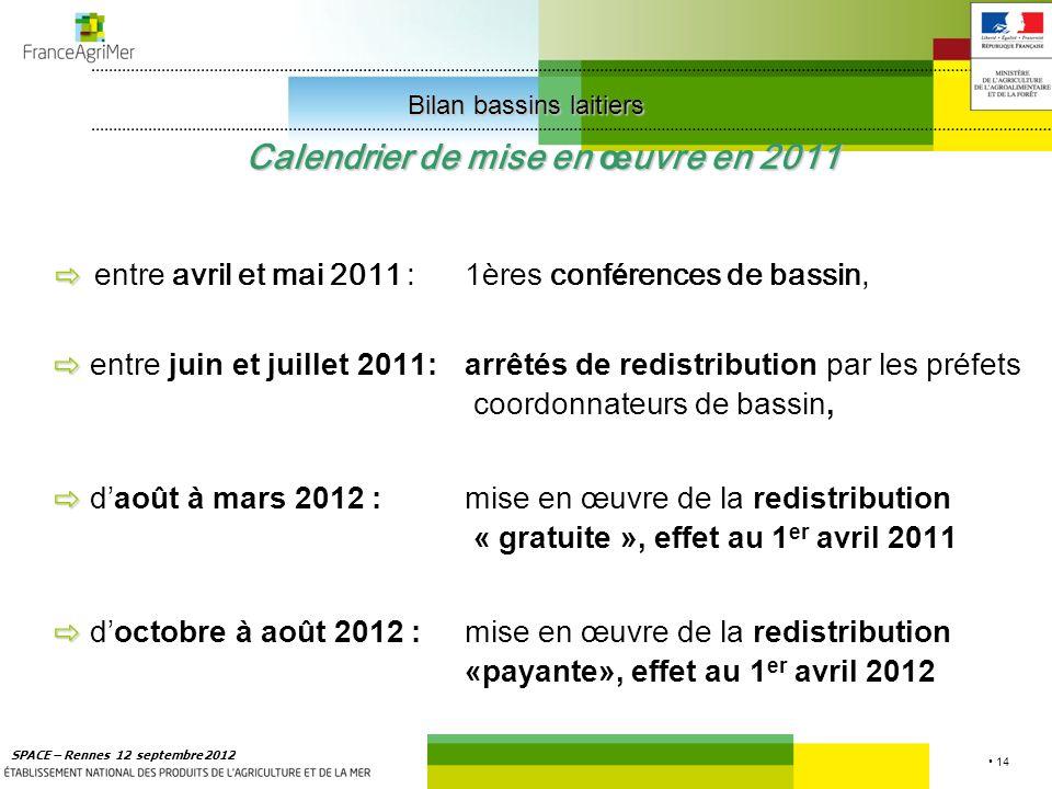 14 SPACE – Rennes 12 septembre 2012 Calendrier de mise en œ uvre en 2011 entre avril et mai 2011 :1 è res conf é rences de bassin, entre juin et juillet 2011:arrêtés de redistribution par les préfets coordonnateurs de bassin, daoût à mars 2012 : mise en œuvre de la redistribution « gratuite », effet au 1 er avril 2011 doctobre à août 2012 : mise en œuvre de la redistribution «payante», effet au 1 er avril 2012 Bilan bassins laitiers Bilan bassins laitiers