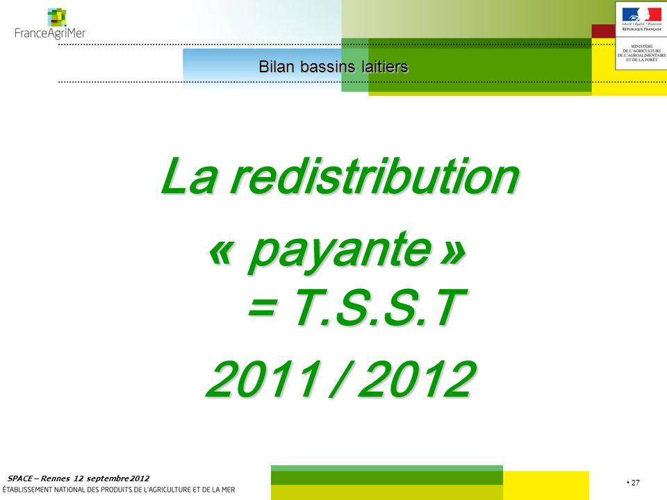 27 SPACE – Rennes 12 septembre 2012 La redistribution « payante » = T.S.S.T 2011 / 2012 Bilan bassins laitiers Bilan bassins laitiers