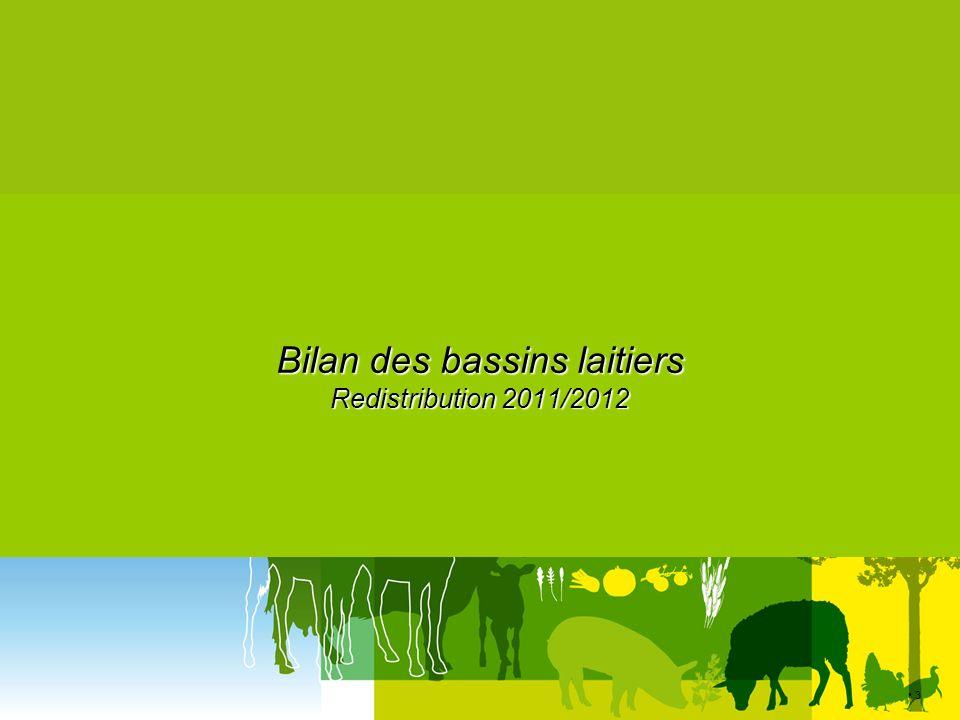 3 Bilan des bassins laitiers Redistribution 2011/2012