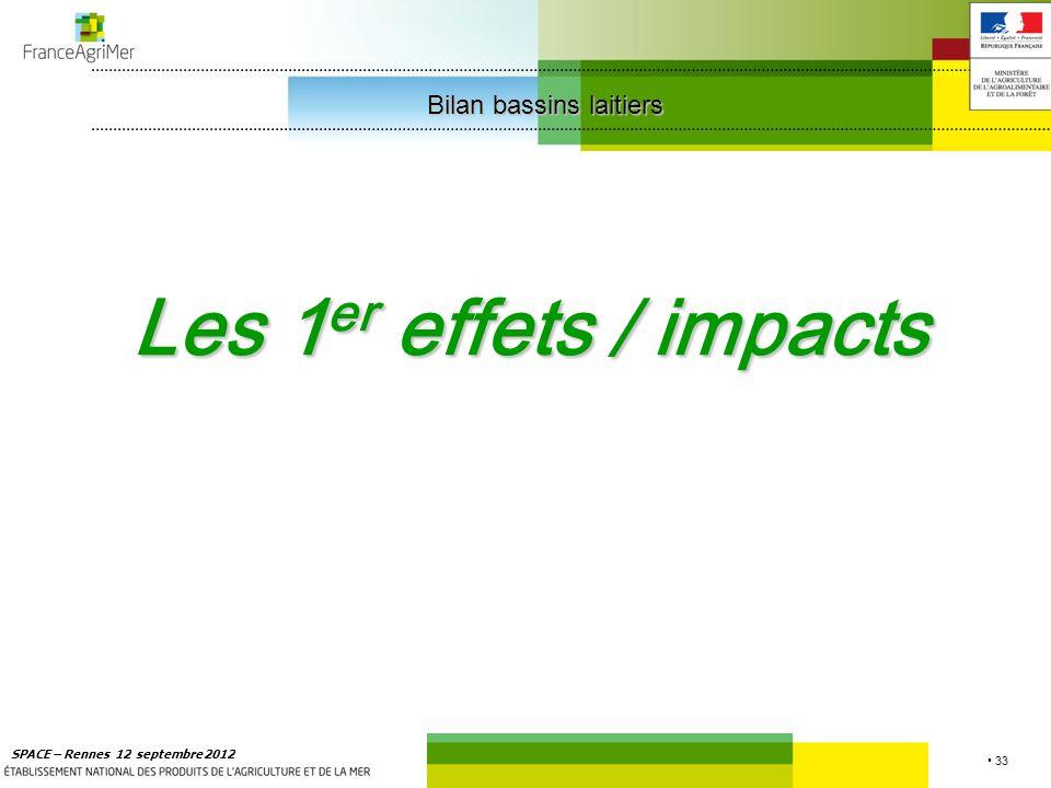 33 SPACE – Rennes 12 septembre 2012 Les 1 er effets / impacts Bilan bassins laitiers Bilan bassins laitiers