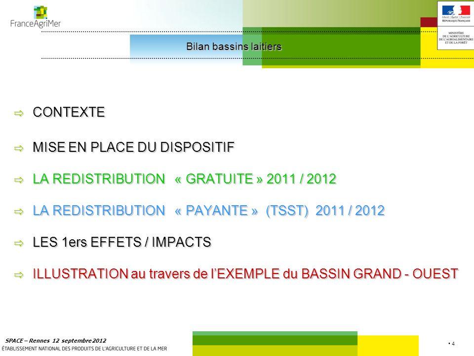4 SPACE – Rennes 12 septembre 2012 CONTEXTE CONTEXTE MISE EN PLACE DU DISPOSITIF MISE EN PLACE DU DISPOSITIF LA REDISTRIBUTION « GRATUITE » 2011 / 2012 LA REDISTRIBUTION « GRATUITE » 2011 / 2012 LA REDISTRIBUTION « PAYANTE » (TSST) 2011 / 2012 LA REDISTRIBUTION « PAYANTE » (TSST) 2011 / 2012 LES 1ers EFFETS / IMPACTS LES 1ers EFFETS / IMPACTS ILLUSTRATION au travers de lEXEMPLE du BASSIN GRAND - OUEST ILLUSTRATION au travers de lEXEMPLE du BASSIN GRAND - OUEST Bilan bassins laitiers Bilan bassins laitiers