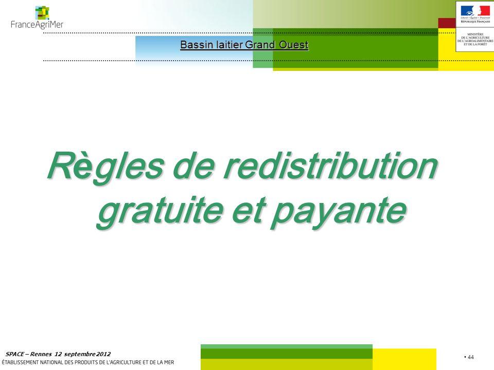 44 SPACE – Rennes 12 septembre 2012 R è gles de redistribution gratuite et payante Bassin laitier Grand Ouest Bassin laitier Grand Ouest