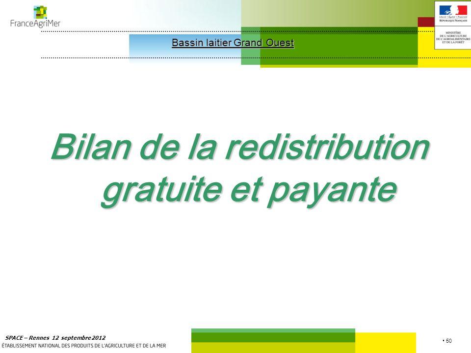 50 SPACE – Rennes 12 septembre 2012 Bilan de la redistribution gratuite et payante Bassin laitier Grand Ouest Bassin laitier Grand Ouest