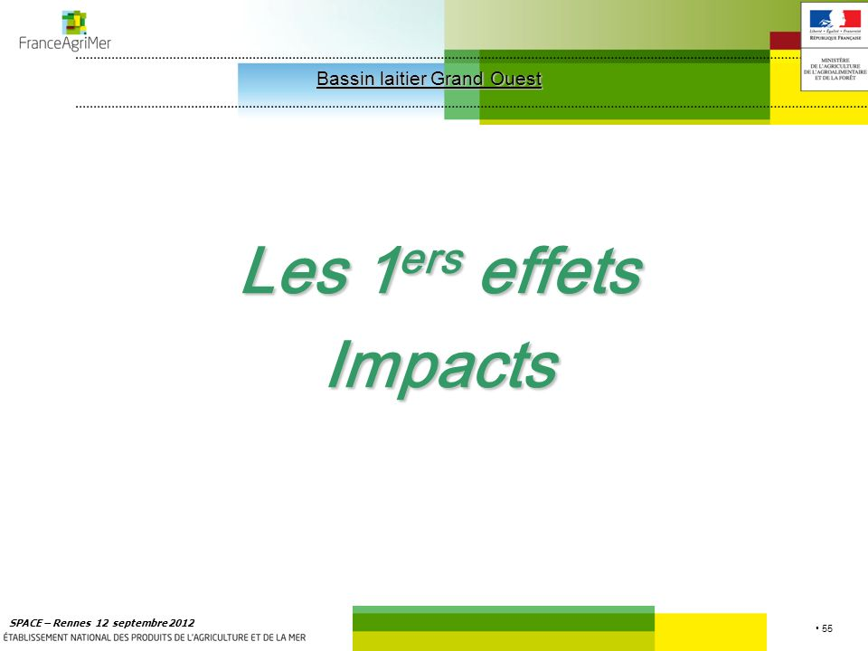 55 SPACE – Rennes 12 septembre 2012 Les 1 ers effets Impacts Bassin laitier Grand Ouest Bassin laitier Grand Ouest