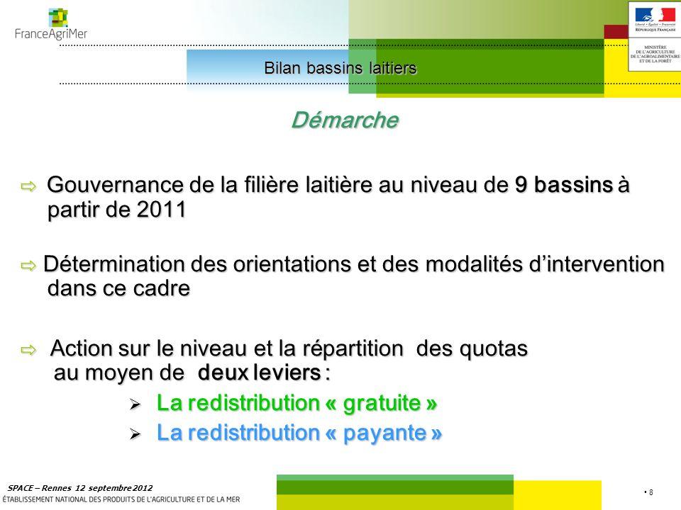 8 SPACE – Rennes 12 septembre 2012 Démarche Gouvernance de la filière laitière au niveau de 9 bassins à partir de 2011 Détermination des orientations et des modalités dintervention dans ce cadre Détermination des orientations et des modalités dintervention dans ce cadre Action sur le niveau et la r é partition des quotas au moyen de deux leviers : Action sur le niveau et la r é partition des quotas au moyen de deux leviers : La redistribution « gratuite » La redistribution « gratuite » La redistribution « payante » La redistribution « payante » Bilan bassins laitiers Bilan bassins laitiers
