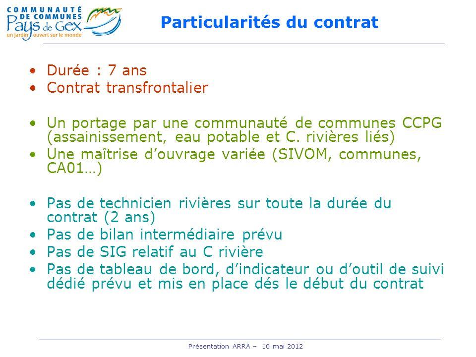 Particularités du contrat Durée : 7 ans Contrat transfrontalier Un portage par une communauté de communes CCPG (assainissement, eau potable et C. rivi