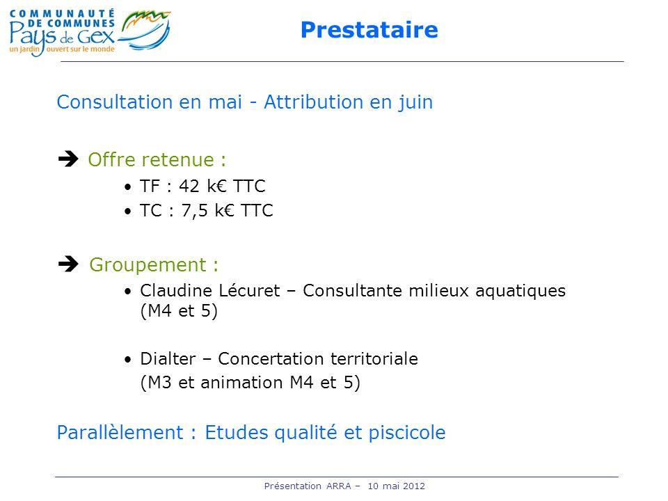 Prestataire Consultation en mai - Attribution en juin Offre retenue : TF : 42 k TTC TC : 7,5 k TTC Groupement : Claudine Lécuret – Consultante milieux