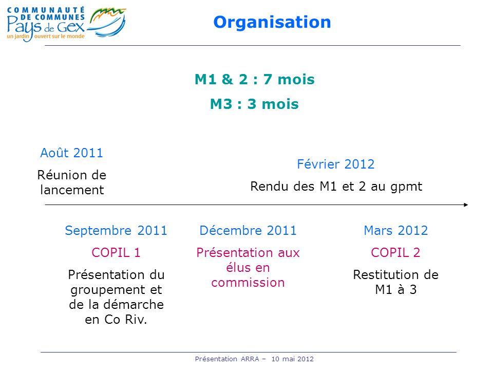 Organisation Présentation ARRA – 10 mai 2012 Août 2011 Réunion de lancement Septembre 2011 COPIL 1 Présentation du groupement et de la démarche en Co