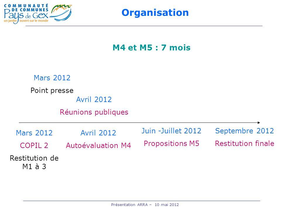 Organisation Présentation ARRA – 10 mai 2012 Mars 2012 Point presse Mars 2012 COPIL 2 Restitution de M1 à 3 M4 et M5 : 7 mois Avril 2012 Réunions publ