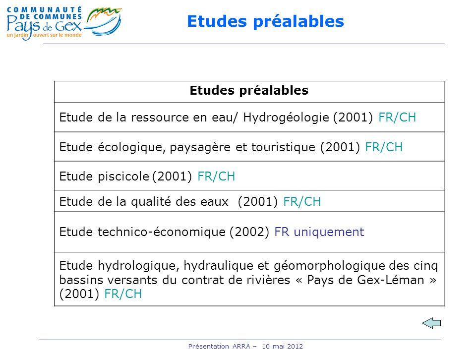 Présentation ARRA – 10 mai 2012 Etudes préalables Etude de la ressource en eau/ Hydrogéologie (2001) FR/CH Etude écologique, paysagère et touristique