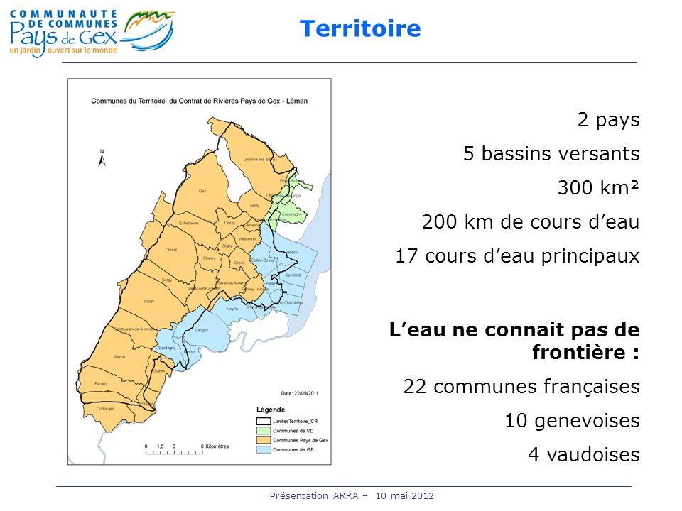 Versoix Vengeron Allondon Annaz Nant des Charmilles 2 pays 5 bassins versants 300 km² 200 km de cours deau 17 cours deau principaux Leau ne connait pa