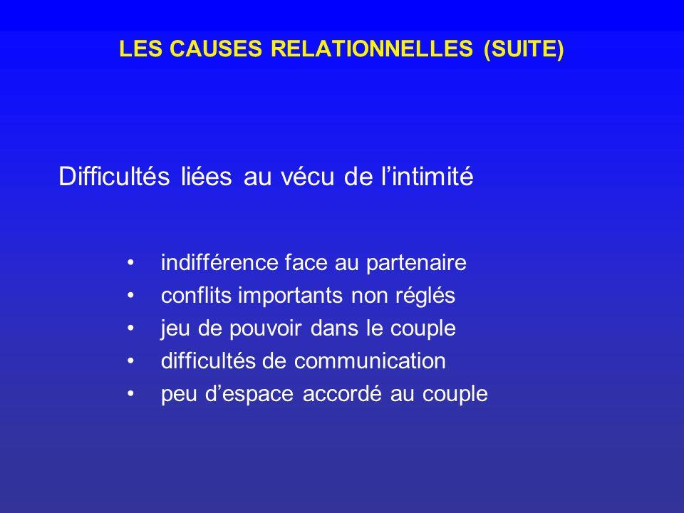 LES CAUSES RELATIONNELLES (SUITE) Difficultés liées au vécu de lintimité indifférence face au partenaire conflits importants non réglés jeu de pouvoir