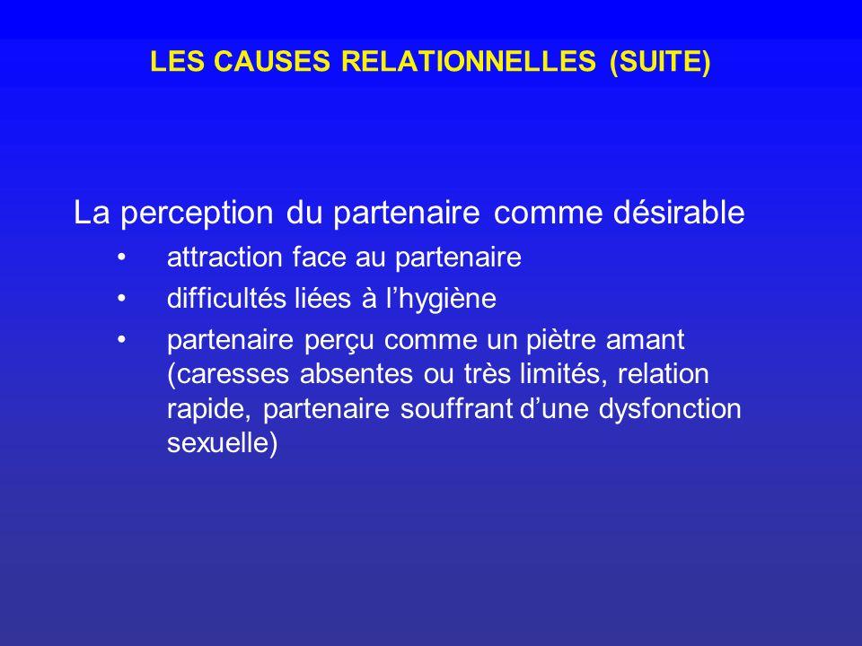 LES CAUSES RELATIONNELLES (SUITE) La perception du partenaire comme désirable attraction face au partenaire difficultés liées à lhygiène partenaire pe