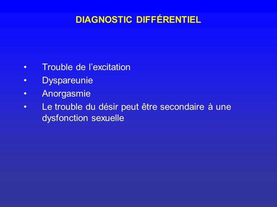 DIAGNOSTIC DIFFÉRENTIEL Trouble de lexcitation Dyspareunie Anorgasmie Le trouble du désir peut être secondaire à une dysfonction sexuelle