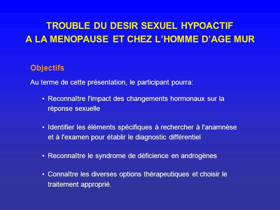 TROUBLE DU DESIR SEXUEL HYPOACTIF A LA MENOPAUSE ET CHEZ LHOMME DAGE MUR Objectifs Au terme de cette présentation, le participant pourra: Reconnaître
