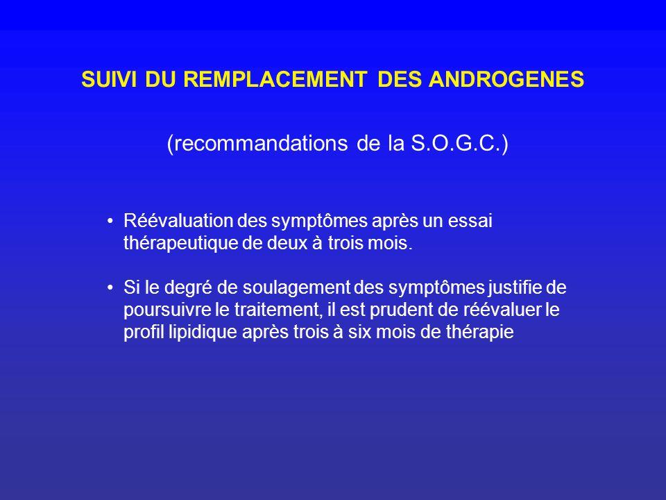 SUIVI DU REMPLACEMENT DES ANDROGENES Réévaluation des symptômes après un essai thérapeutique de deux à trois mois. Si le degré de soulagement des symp