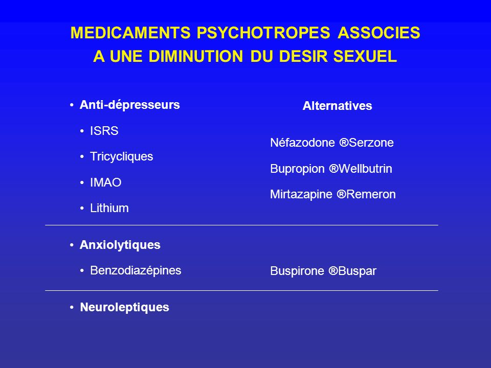 MEDICAMENTS PSYCHOTROPES ASSOCIES A UNE DIMINUTION DU DESIR SEXUEL Anti-dépresseurs ISRS Tricycliques IMAO Lithium Anxiolytiques Benzodiazépines Neuroleptiques Alternatives Néfazodone ®Serzone Bupropion ®Wellbutrin Mirtazapine ®Remeron Buspirone ®Buspar
