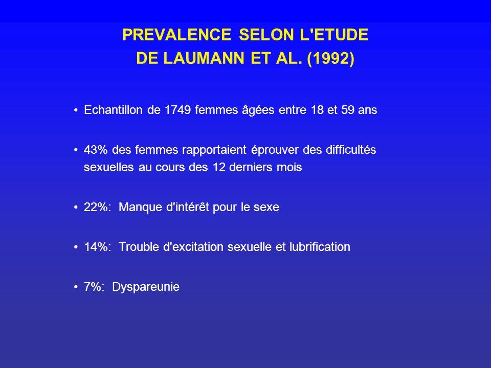 PREVALENCE SELON L'ETUDE DE LAUMANN ET AL. (1992) Echantillon de 1749 femmes âgées entre 18 et 59 ans 43% des femmes rapportaient éprouver des difficu