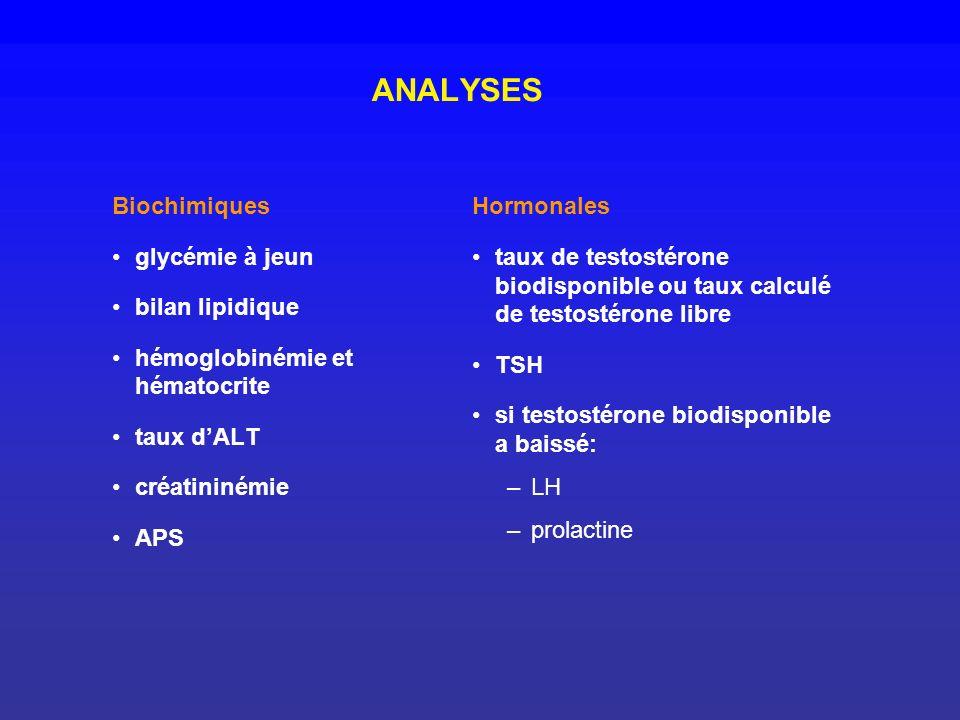 ANALYSES Biochimiques glycémie à jeun bilan lipidique hémoglobinémie et hématocrite taux dALT créatininémie APS Hormonales taux de testostérone biodis