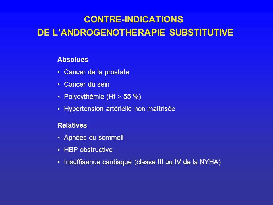 CONTRE-INDICATIONS DE LANDROGENOTHERAPIE SUBSTITUTIVE Absolues Cancer de la prostate Cancer du sein Polycythémie (Ht > 55 %) Hypertension artérielle n