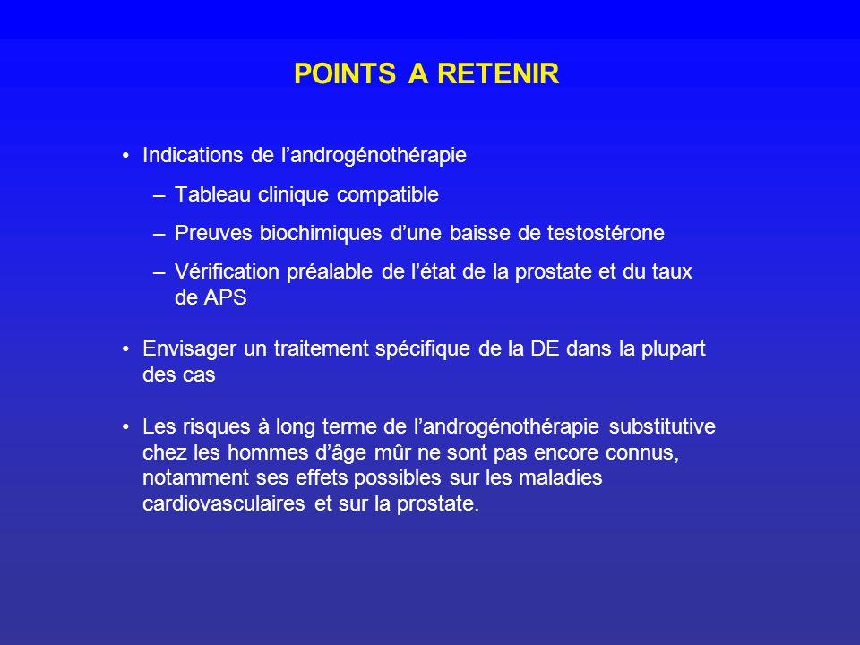 POINTS A RETENIR Indications de landrogénothérapie –Tableau clinique compatible –Preuves biochimiques dune baisse de testostérone –Vérification préala