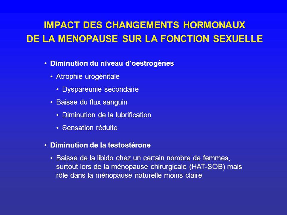 IMPACT DES CHANGEMENTS HORMONAUX DE LA MENOPAUSE SUR LA FONCTION SEXUELLE Diminution du niveau d'oestrogènes Atrophie urogénitale Dyspareunie secondai