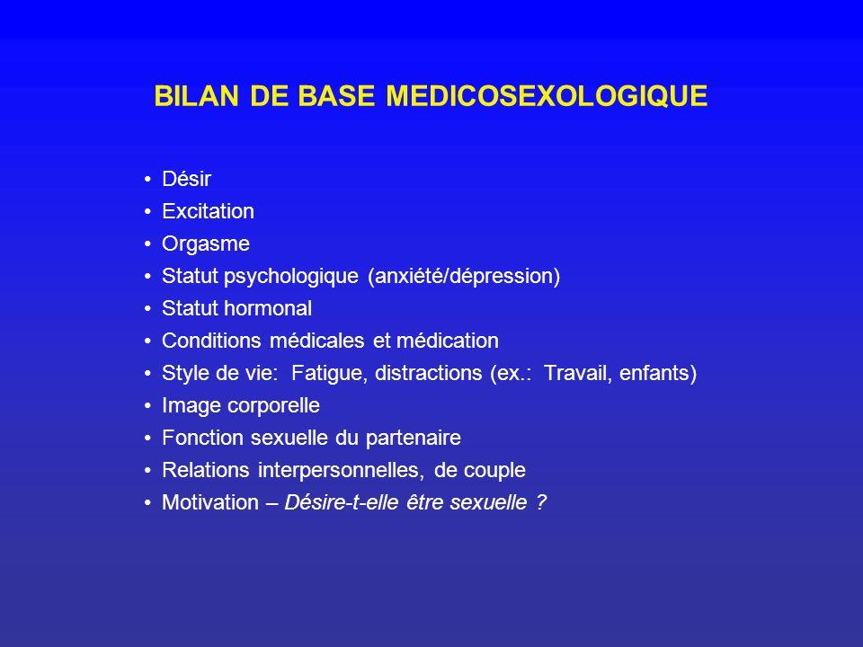 BILAN DE BASE MEDICOSEXOLOGIQUE Désir Excitation Orgasme Statut psychologique (anxiété/dépression) Statut hormonal Conditions médicales et médication
