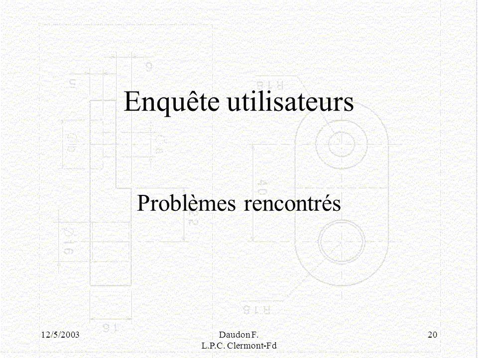 12/5/2003Daudon F. L.P.C. Clermont-Fd 20 Enquête utilisateurs Problèmes rencontrés