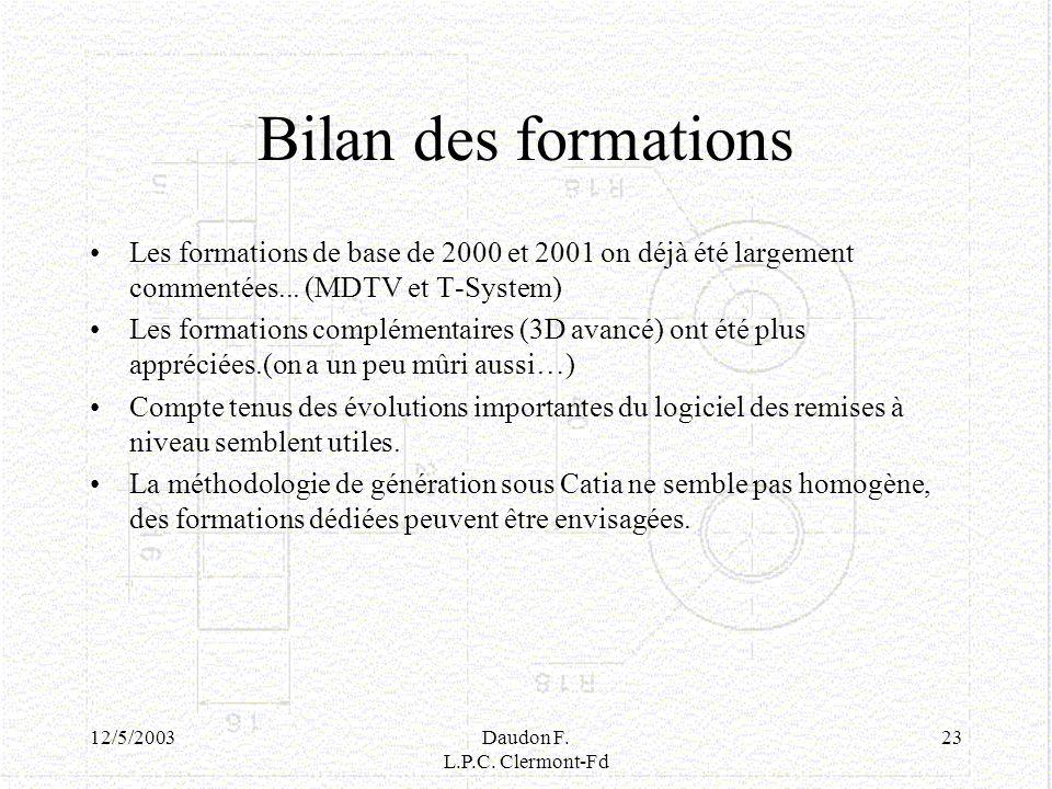 12/5/2003Daudon F.L.P.C.
