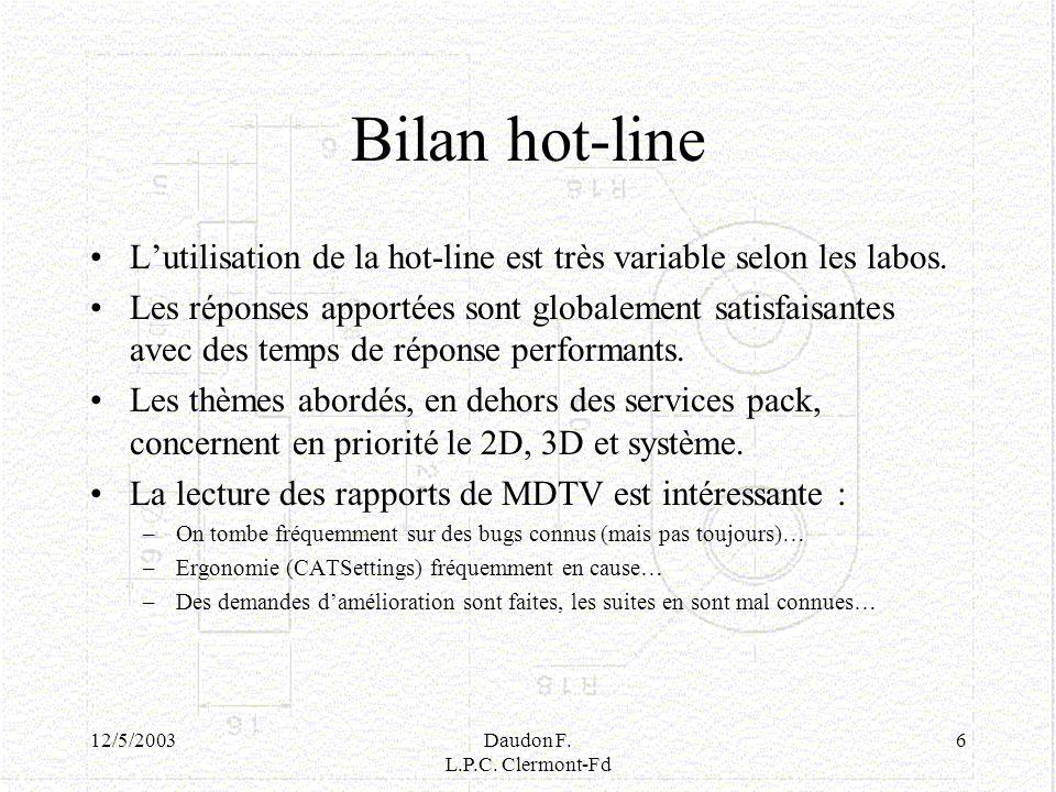 12/5/2003Daudon F. L.P.C. Clermont-Fd 7 Bilan des appels hot-line