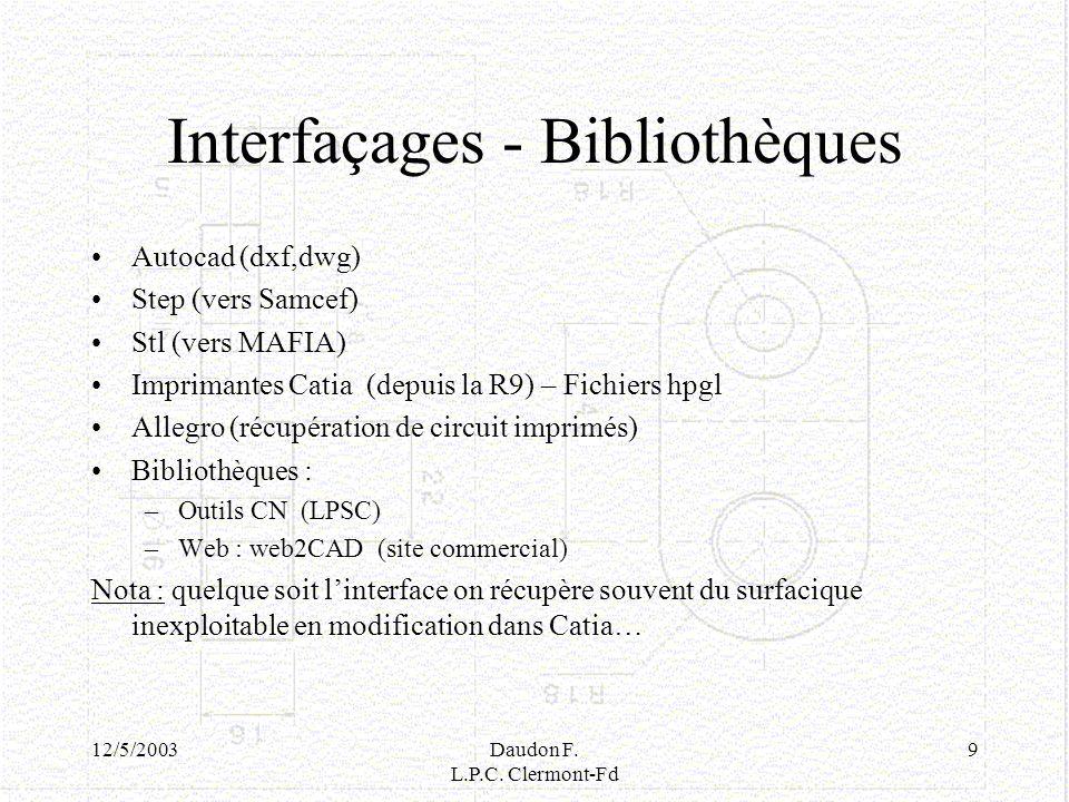 12/5/2003Daudon F. L.P.C. Clermont-Fd 10 Récupération depuis Allegro