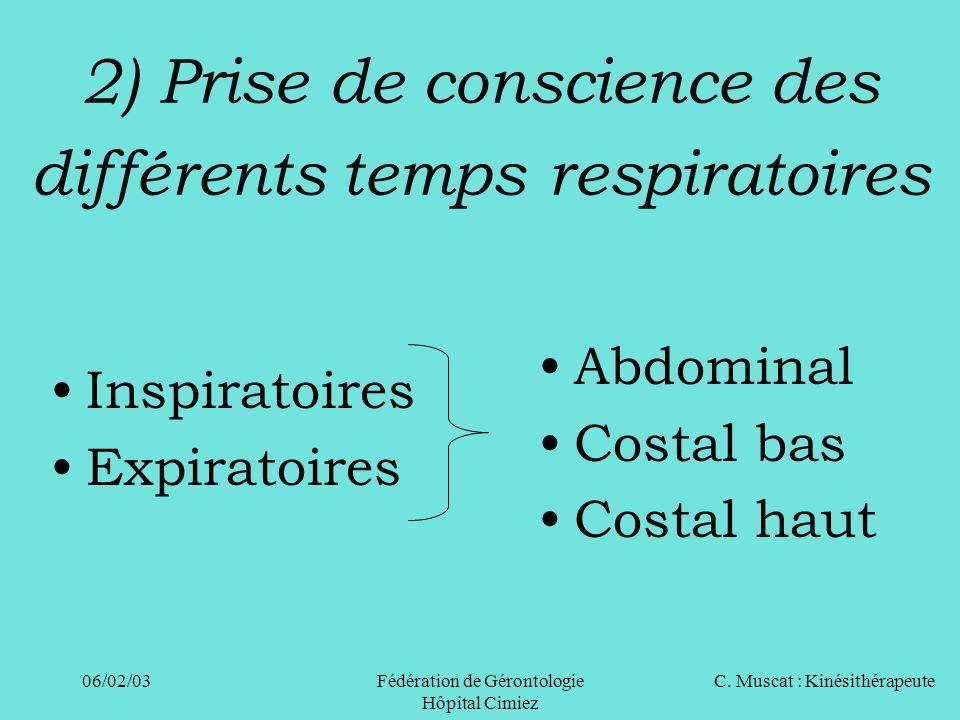 C. Muscat : Kinésithérapeute06/02/03 Fédération de Gérontologie Hôpital Cimiez 2) Prise de conscience des différents temps respiratoires Inspiratoires