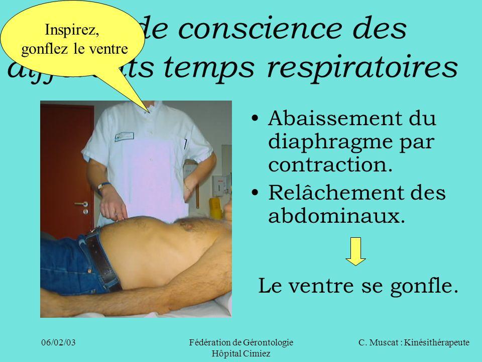 C. Muscat : Kinésithérapeute06/02/03 Fédération de Gérontologie Hôpital Cimiez 2) Prise de conscience des différents temps respiratoires Abaissement d