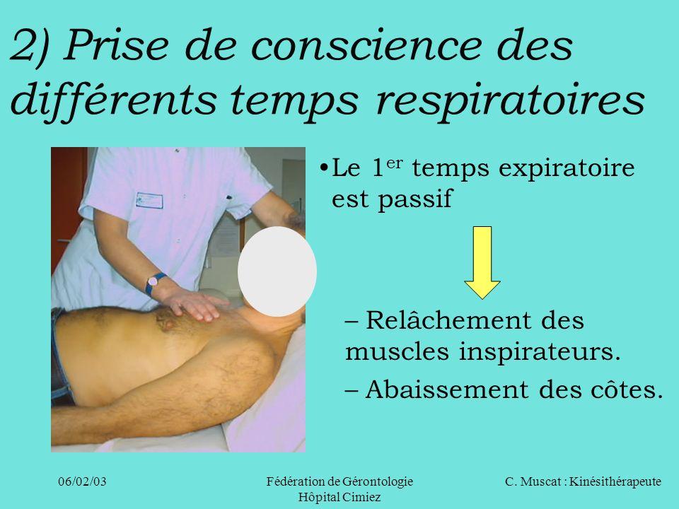 C. Muscat : Kinésithérapeute06/02/03 Fédération de Gérontologie Hôpital Cimiez 2) Prise de conscience des différents temps respiratoires Le 1 er temps