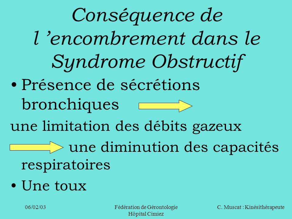 C. Muscat : Kinésithérapeute06/02/03 Fédération de Gérontologie Hôpital Cimiez Conséquence de l encombrement dans le Syndrome Obstructif Présence de s