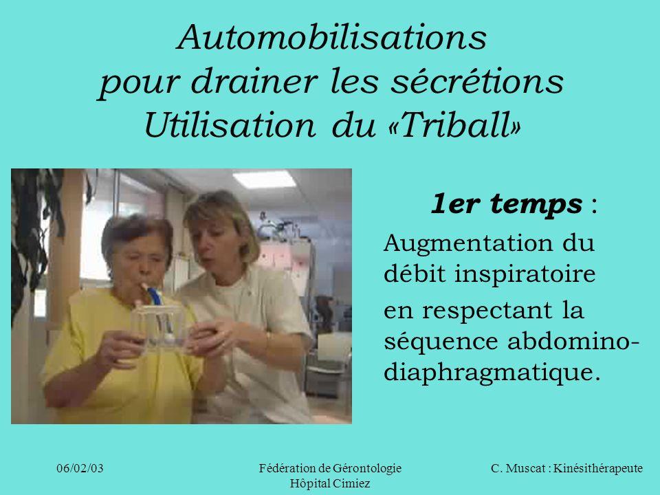 C. Muscat : Kinésithérapeute06/02/03 Fédération de Gérontologie Hôpital Cimiez Automobilisations pour drainer les sécrétions Utilisation du «Triball»