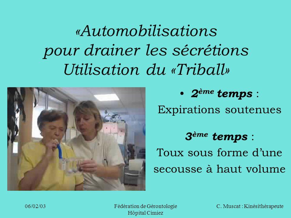 C. Muscat : Kinésithérapeute06/02/03 Fédération de Gérontologie Hôpital Cimiez «Automobilisations pour drainer les sécrétions Utilisation du «Triball»