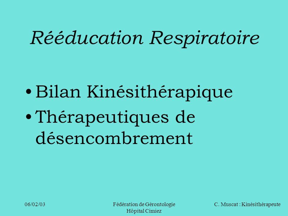 C. Muscat : Kinésithérapeute06/02/03 Fédération de Gérontologie Hôpital Cimiez Rééducation Respiratoire Bilan Kinésithérapique Thérapeutiques de désen