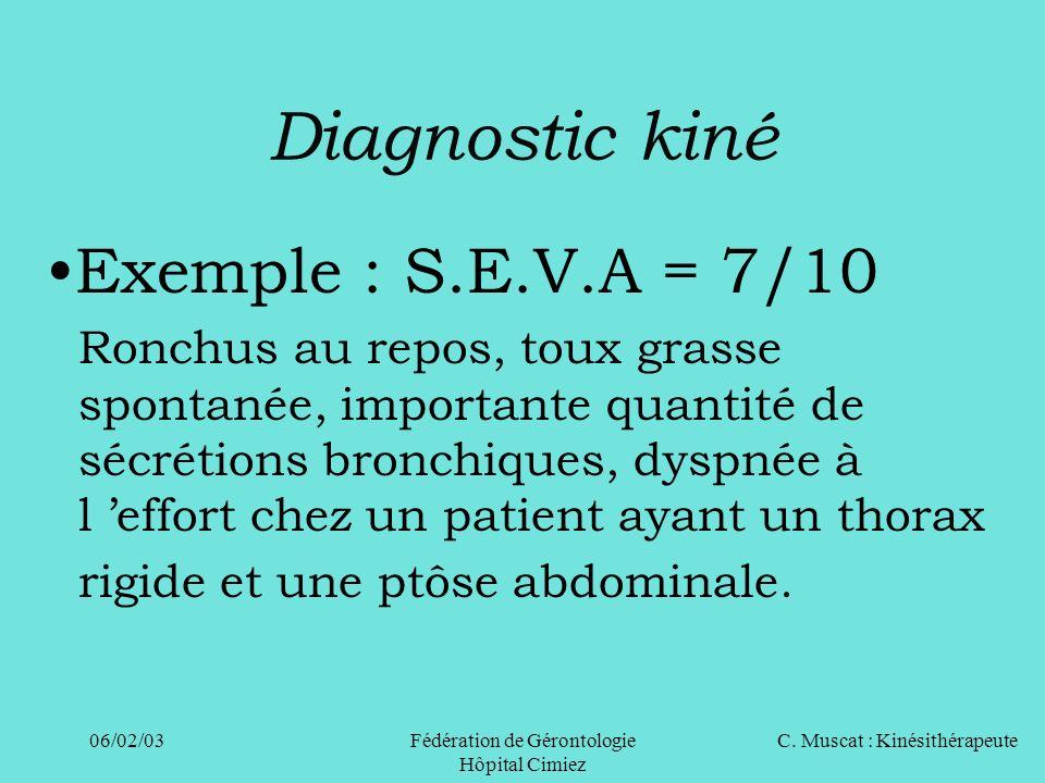 C. Muscat : Kinésithérapeute06/02/03 Fédération de Gérontologie Hôpital Cimiez Diagnostic kiné Exemple : S.E.V.A = 7/10 Ronchus au repos, toux grasse