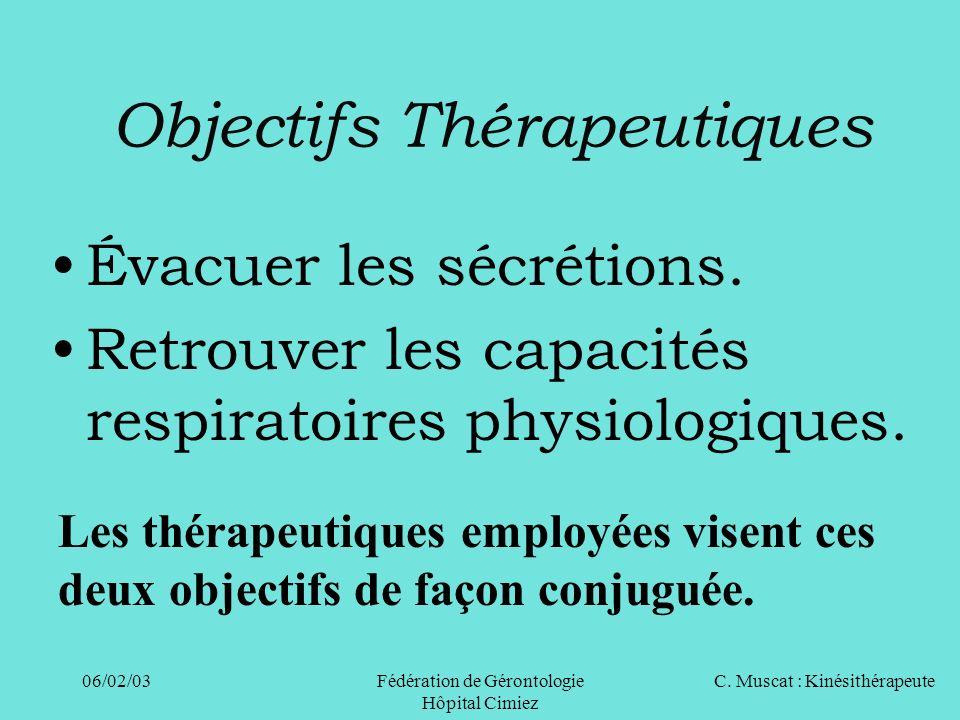 C. Muscat : Kinésithérapeute06/02/03 Fédération de Gérontologie Hôpital Cimiez Objectifs Thérapeutiques Évacuer les sécrétions. Retrouver les capacité
