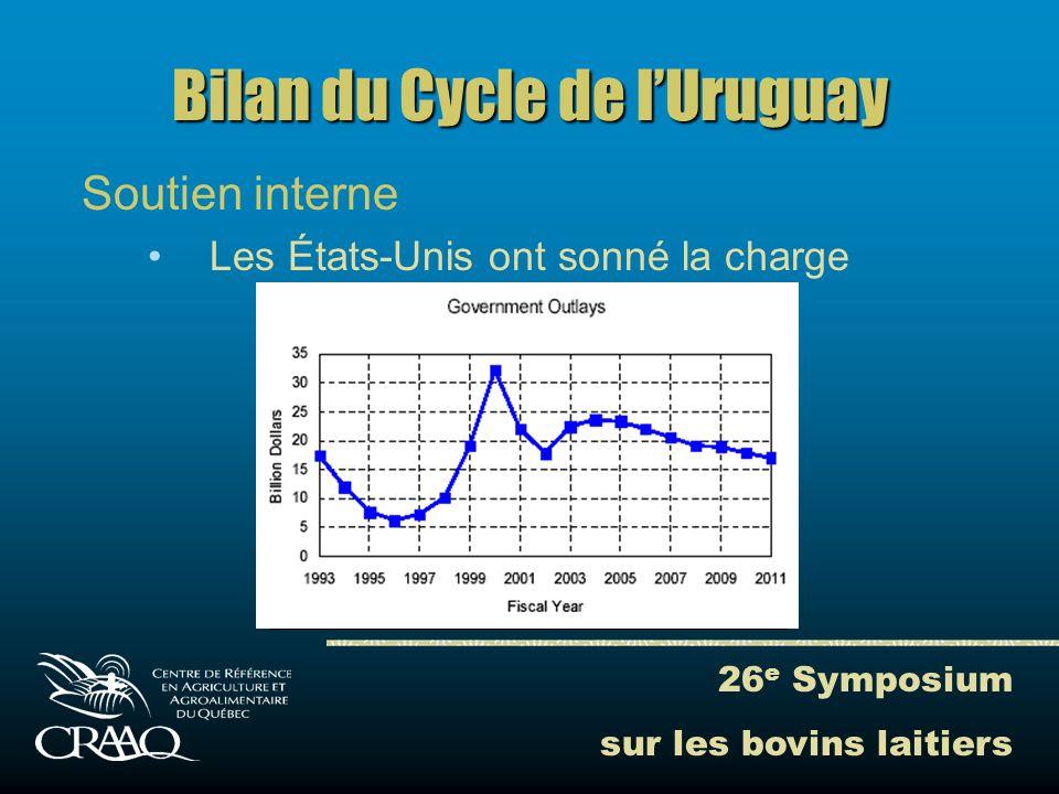 26 e Symposium sur les bovins laitiers Bilan du Cycle de lUruguay Soutien interne Les États-Unis ont sonné la charge