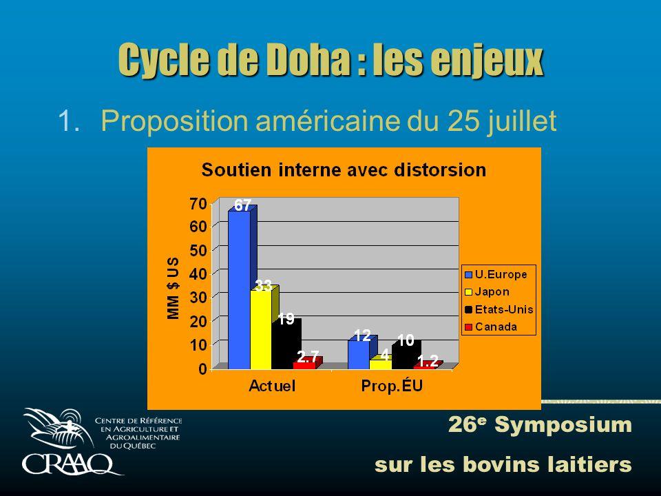 26 e Symposium sur les bovins laitiers Cycle de Doha : les enjeux 1.Proposition américaine du 25 juillet