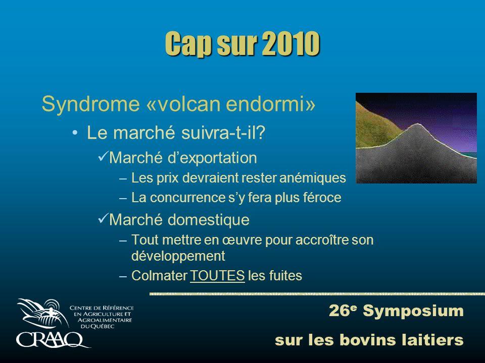 26 e Symposium sur les bovins laitiers Cap sur 2010 Syndrome «volcan endormi» Le marché suivra-t-il.