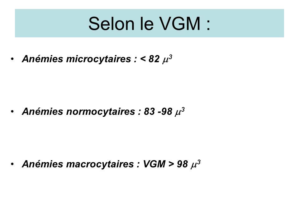 Selon le VGM : Anémies microcytaires : < 82 3 Anémies normocytaires : 83 -98 3 Anémies macrocytaires : VGM > 98 3